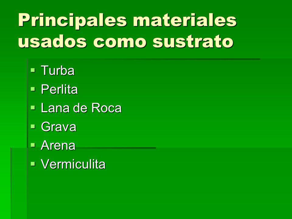 Principales materiales usados como sustrato
