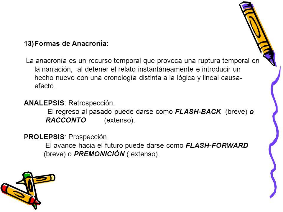 Formas de Anacronía: