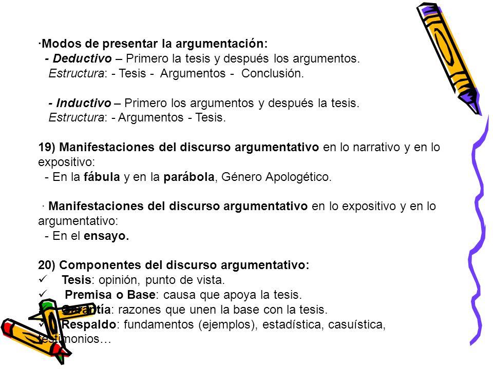 ·Modos de presentar la argumentación: