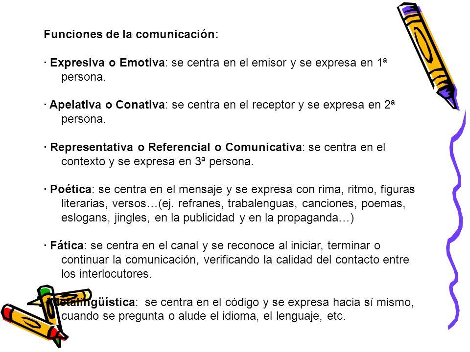 Funciones de la comunicación: