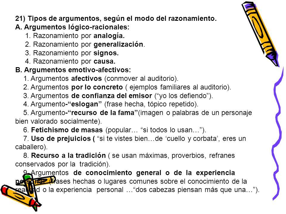 21) Tipos de argumentos, según el modo del razonamiento.