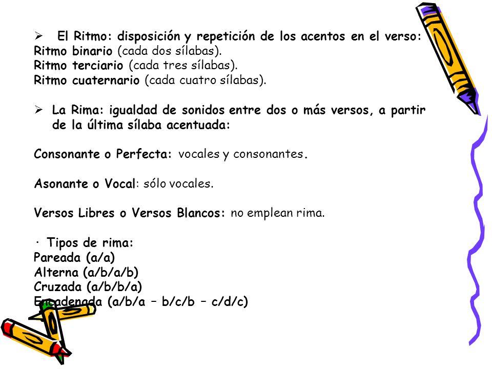 El Ritmo: disposición y repetición de los acentos en el verso: