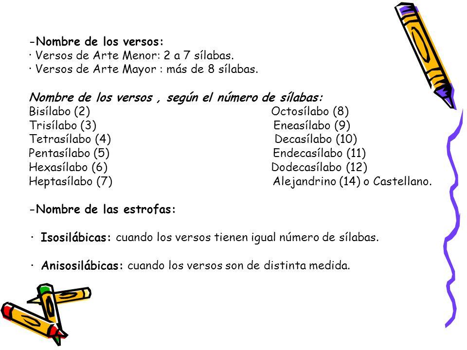 -Nombre de los versos:· Versos de Arte Menor: 2 a 7 sílabas. · Versos de Arte Mayor : más de 8 sílabas.