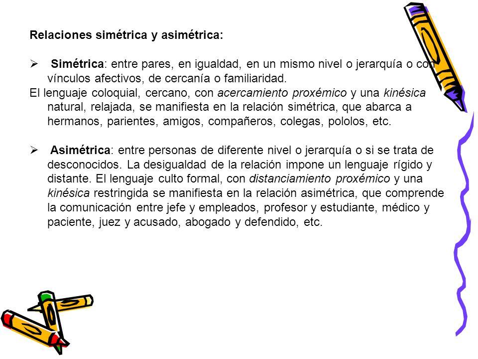 Relaciones simétrica y asimétrica: