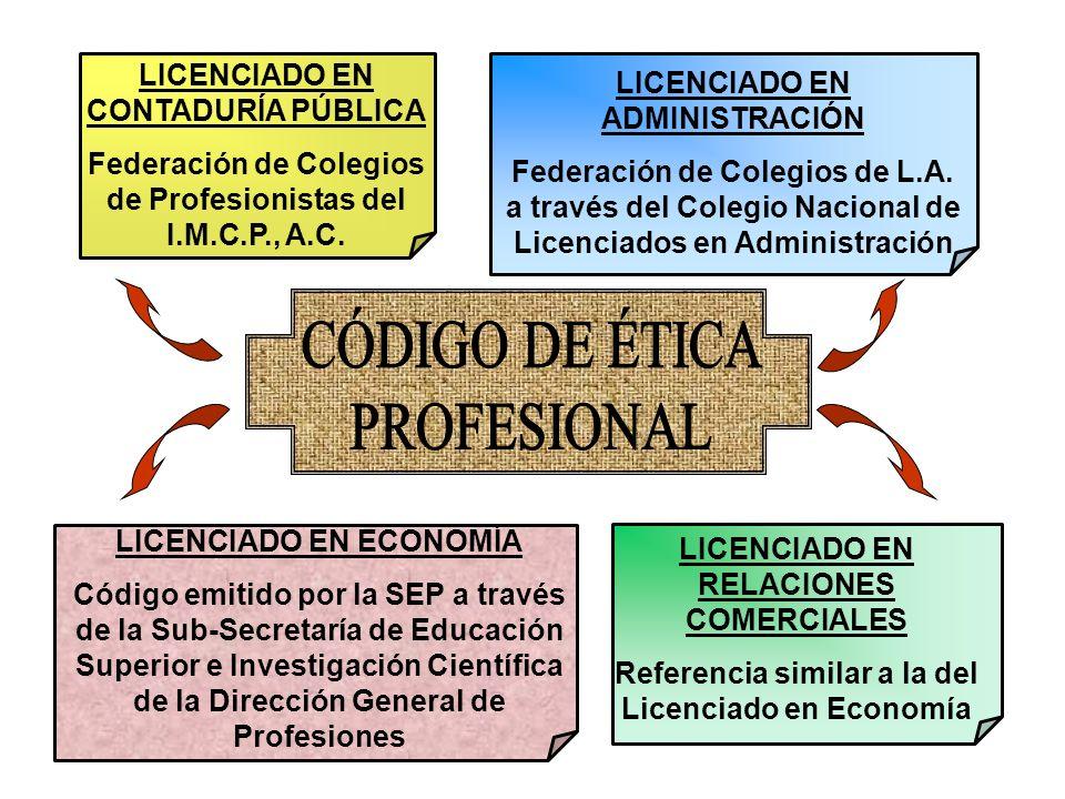 CÓDIGO DE ÉTICA PROFESIONAL LICENCIADO EN CONTADURÍA PÚBLICA
