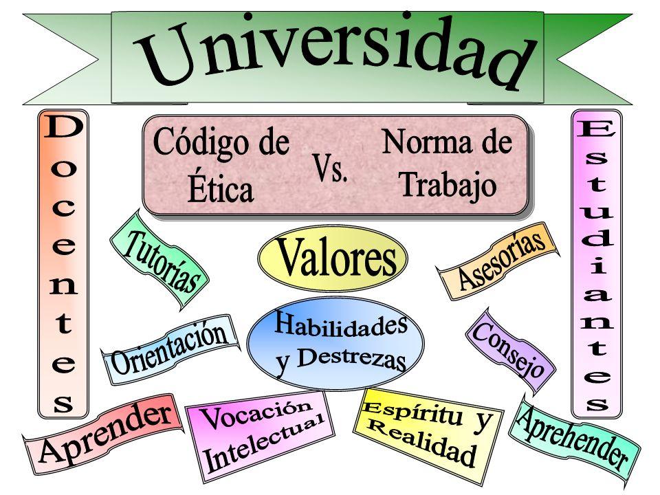 Universidad Código de Norma de Ética Trabajo Valores Aprender D E o s