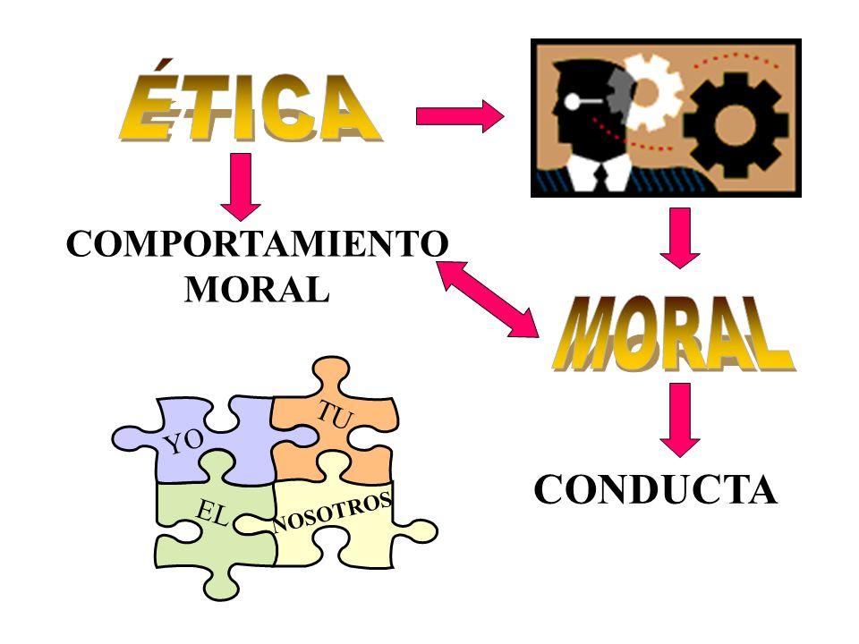 ÉTICA COMPORTAMIENTO MORAL MORAL TU YO CONDUCTA EL NOSOTROS