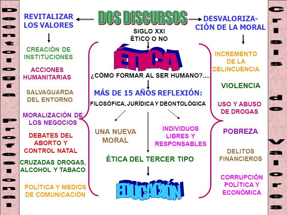 DOS DISCURSOS ÉTICA EDUCACIÓN REVITALIZAR LOS VALORES