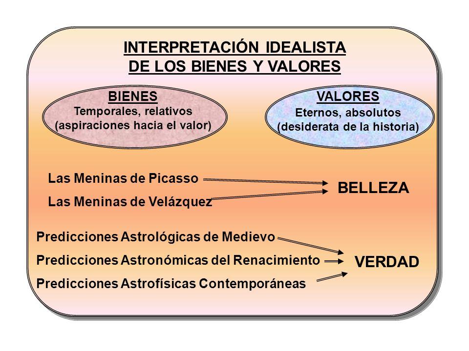 INTERPRETACIÓN IDEALISTA DE LOS BIENES Y VALORES