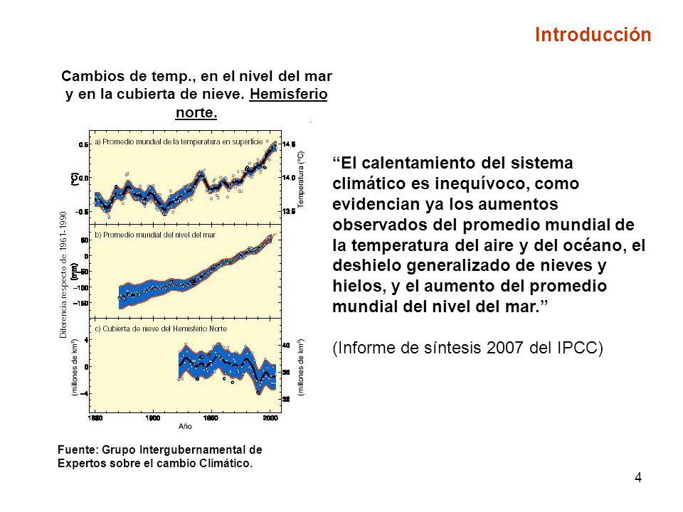 Introducción Cambios de temp., en el nivel del mar y en la cubierta de nieve. Hemisferio norte.