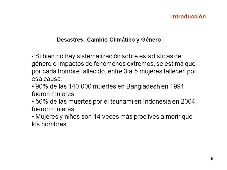 Desastres, Cambio Climático y Género