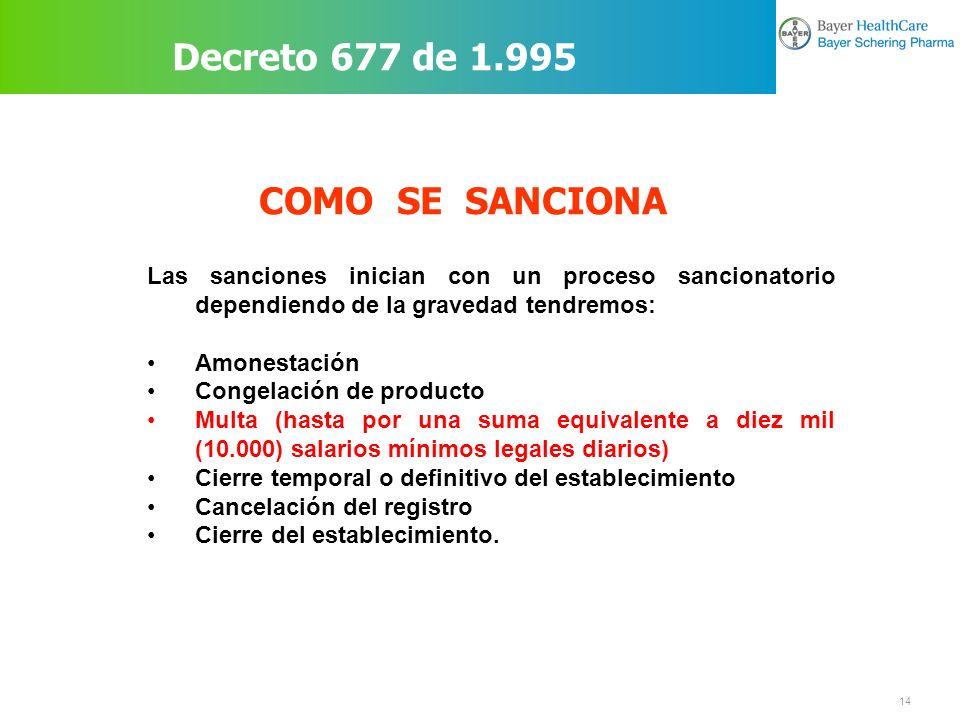 Decreto 677 de 1.995 COMO SE SANCIONA