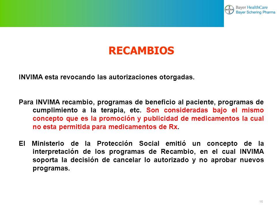 RECAMBIOS INVIMA esta revocando las autorizaciones otorgadas.
