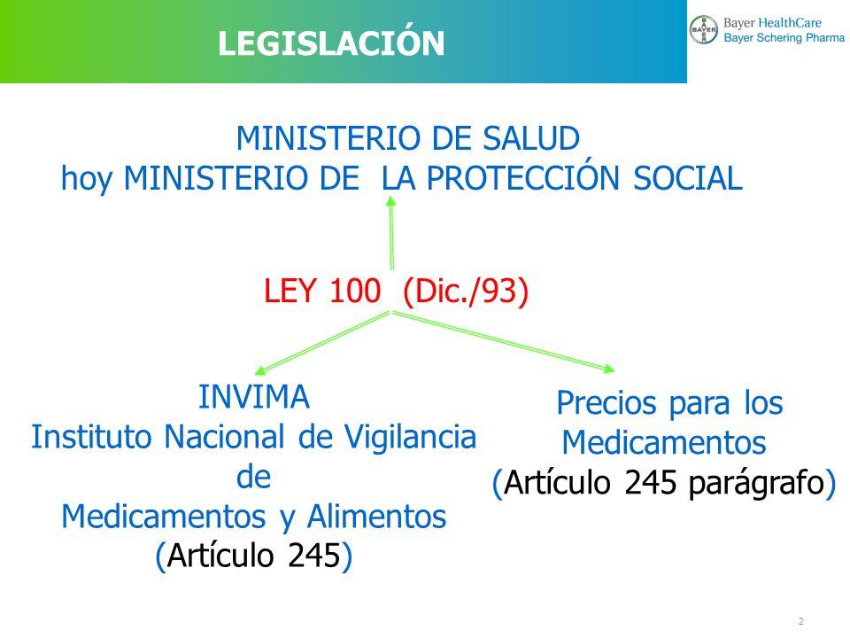hoy MINISTERIO DE LA PROTECCIÓN SOCIAL