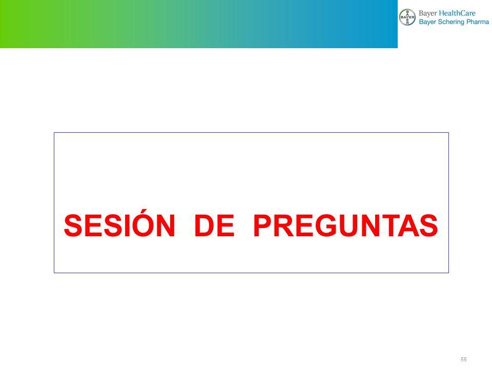 SESIÓN DE PREGUNTAS