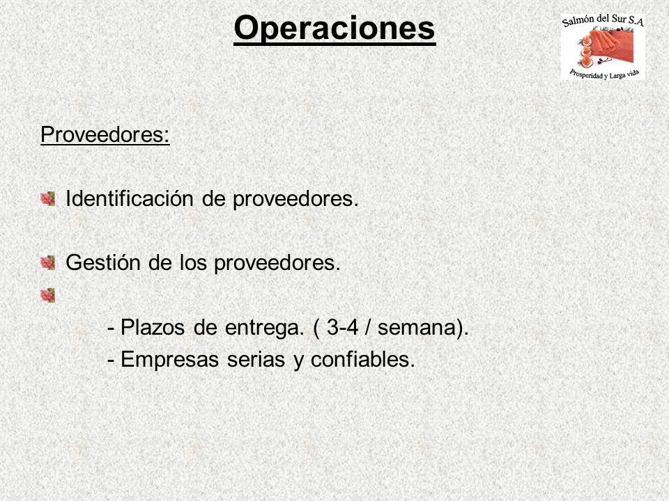 Operaciones Proveedores: Identificación de proveedores.
