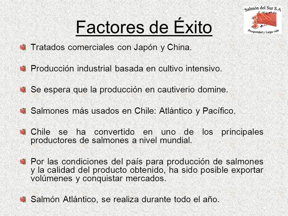 Factores de Éxito Tratados comerciales con Japón y China.