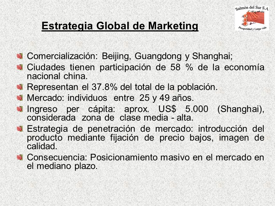 Estrategia Global de Marketing