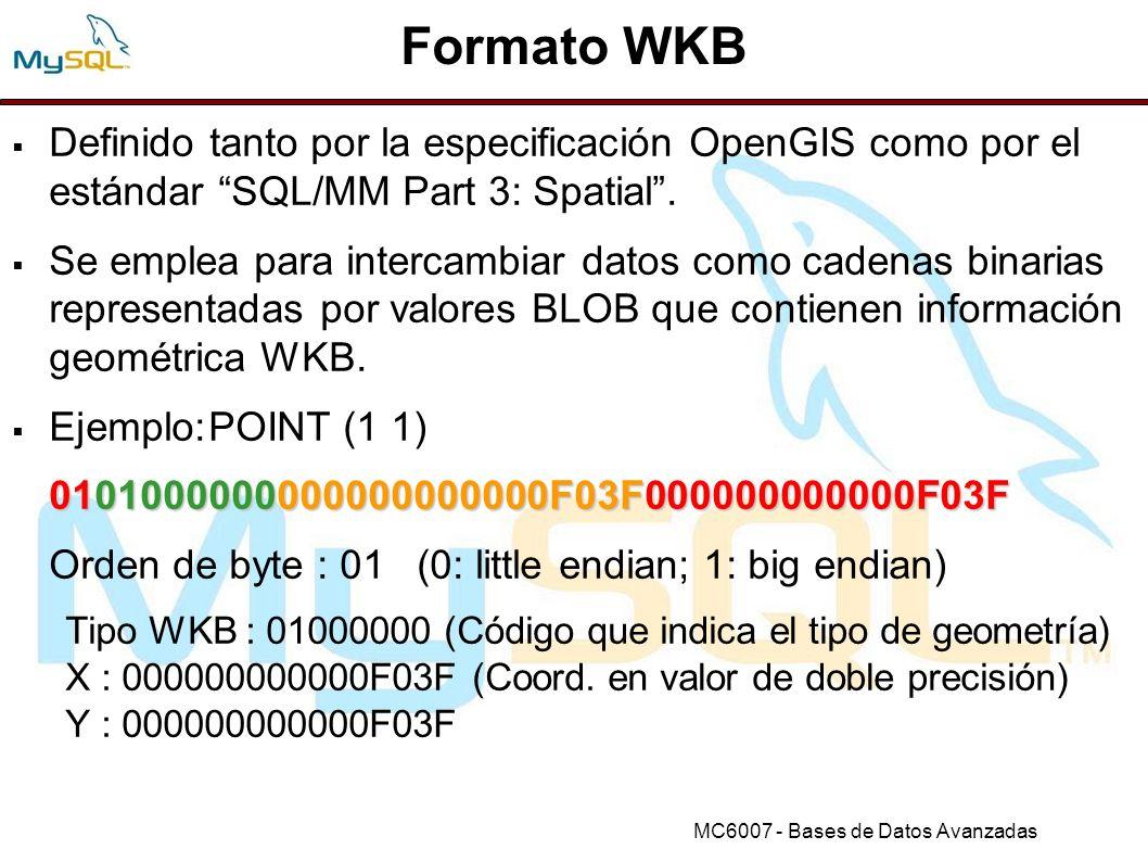 Formato WKB Definido tanto por la especificación OpenGIS como por el estándar SQL/MM Part 3: Spatial .