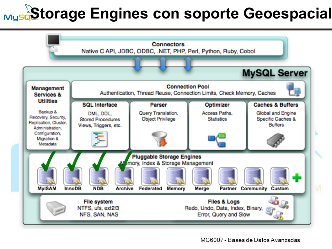 Storage Engines con soporte Geoespacial