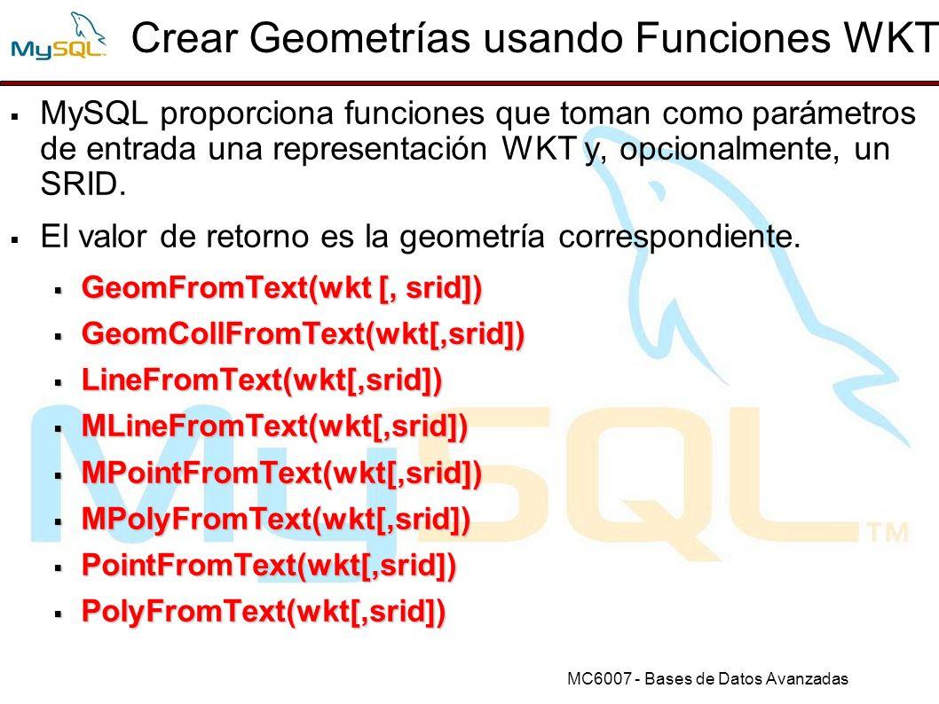 Crear Geometrías usando Funciones WKT