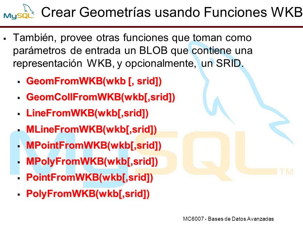 Crear Geometrías usando Funciones WKB