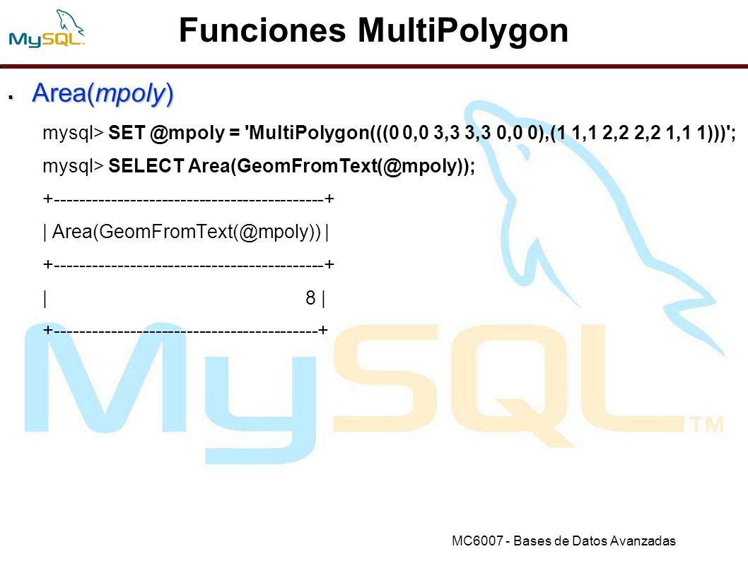 Funciones MultiPolygon