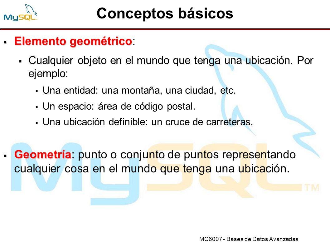 Conceptos básicos Elemento geométrico: