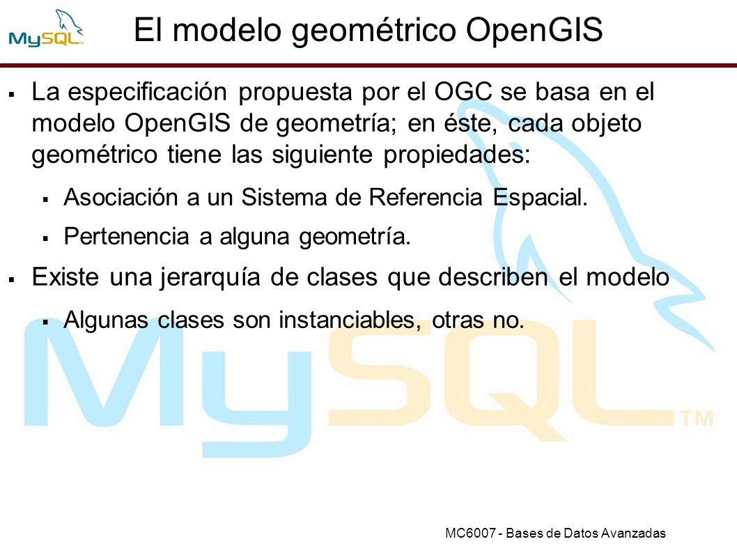 El modelo geométrico OpenGIS