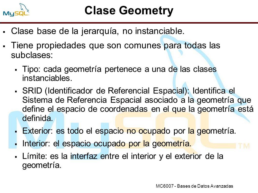 Clase Geometry Clase base de la jerarquía, no instanciable.