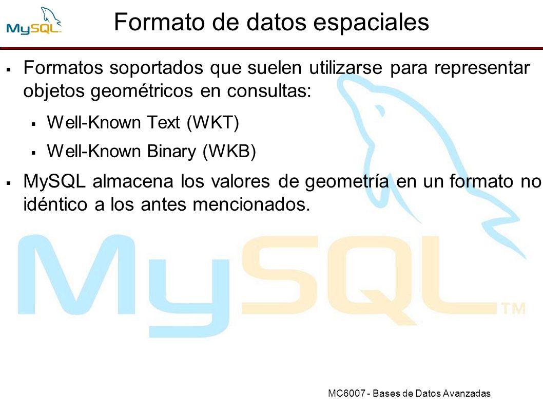 Formato de datos espaciales