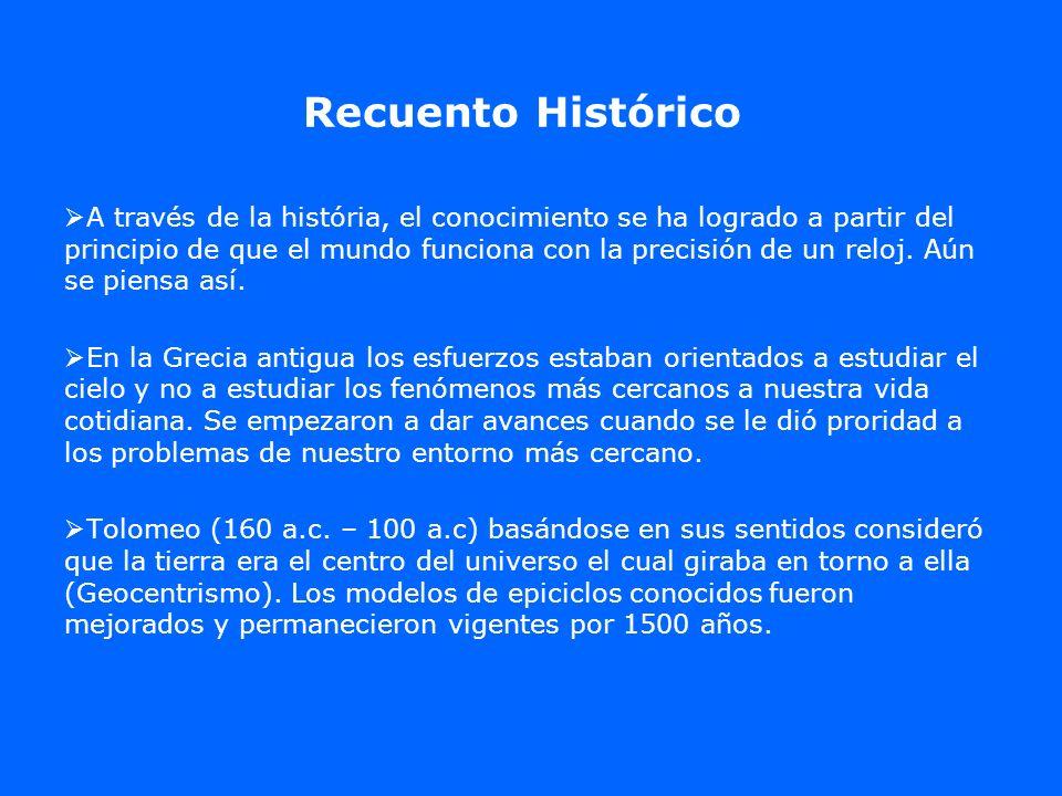 Recuento Histórico