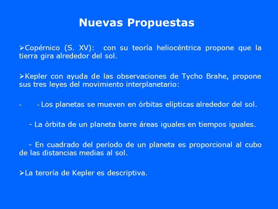 Nuevas Propuestas Copérnico (S. XV): con su teoría heliocéntrica propone que la tierra gira alrededor del sol.