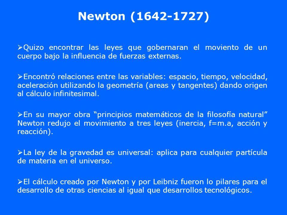 Newton (1642-1727) Quizo encontrar las leyes que gobernaran el moviento de un cuerpo bajo la influencia de fuerzas externas.