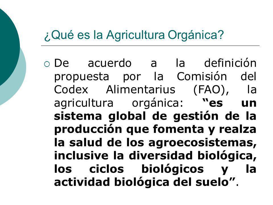 ¿Qué es la Agricultura Orgánica