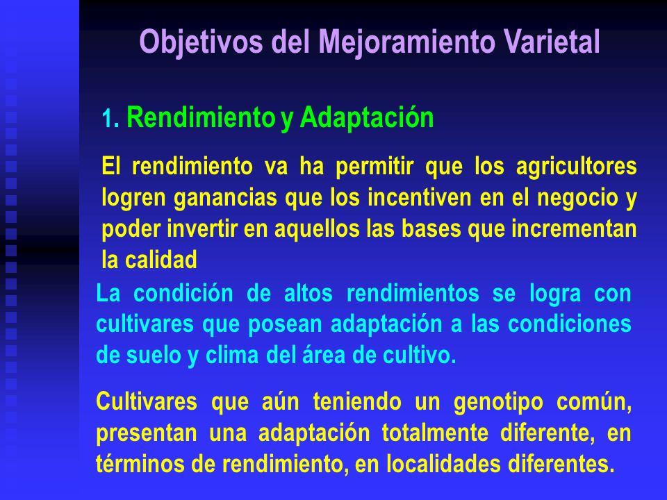 Objetivos del Mejoramiento Varietal