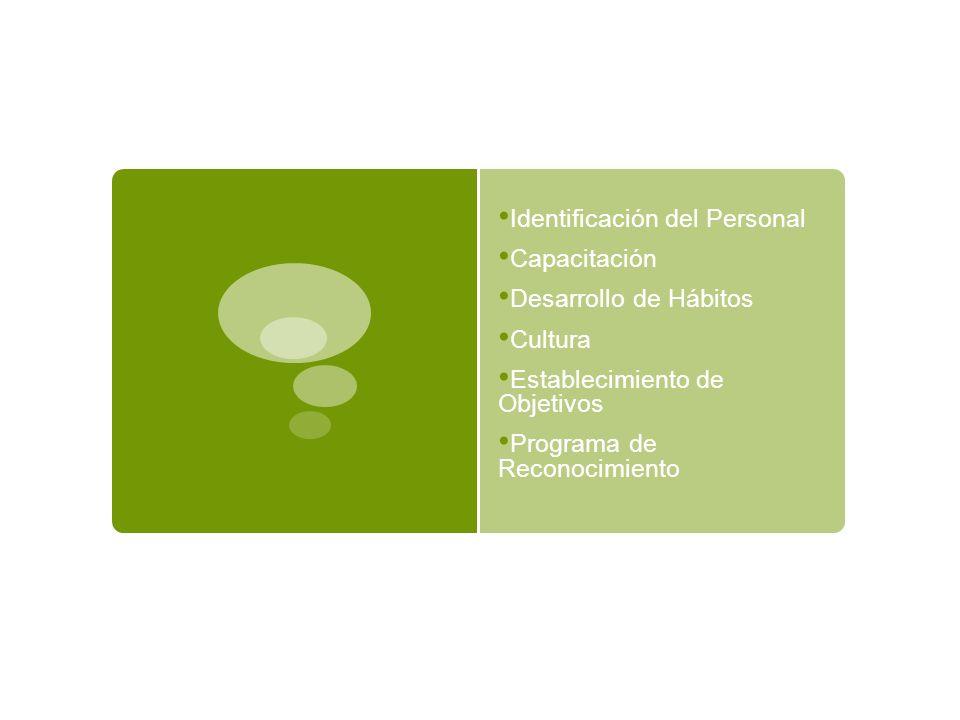 Identificación del Personal Capacitación Desarrollo de Hábitos Cultura