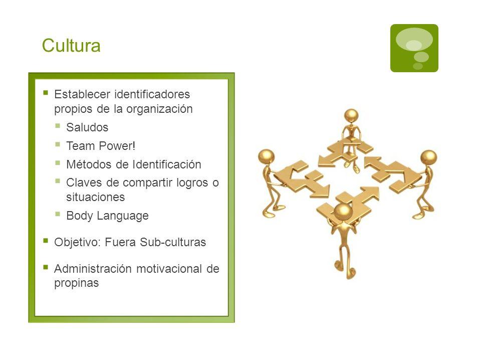 Cultura Establecer identificadores propios de la organización Saludos