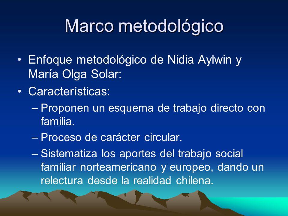 Marco metodológico Enfoque metodológico de Nidia Aylwin y María Olga Solar: Características: Proponen un esquema de trabajo directo con familia.