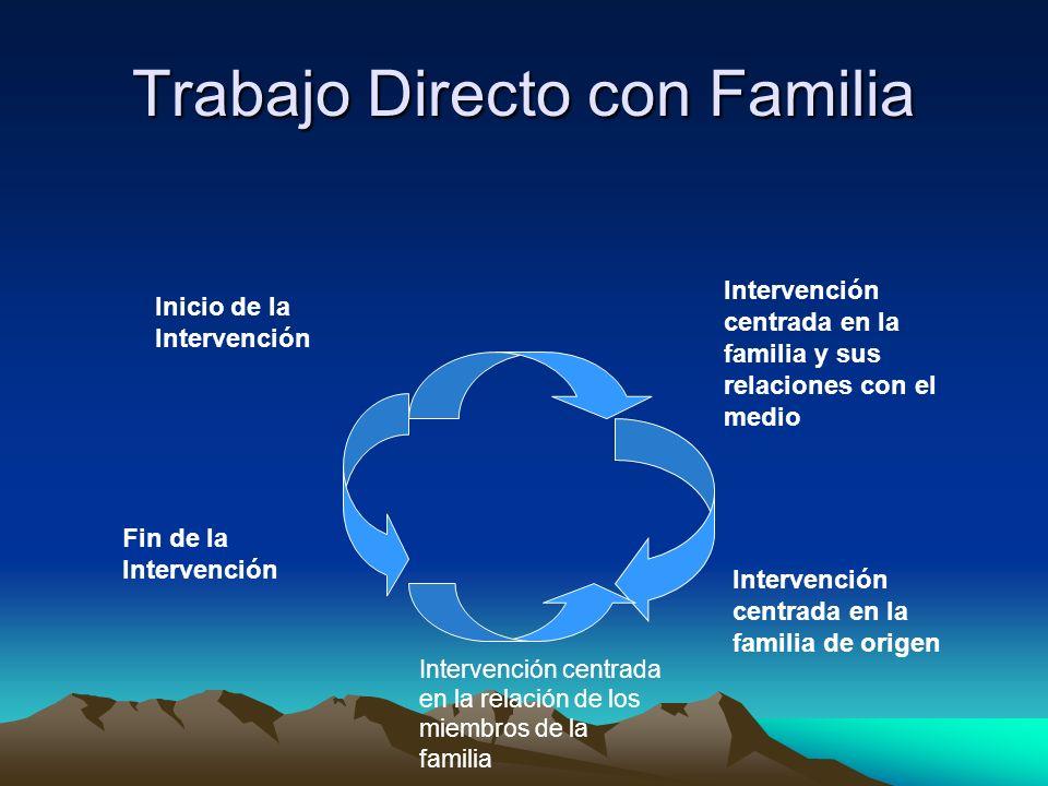 Trabajo Directo con Familia