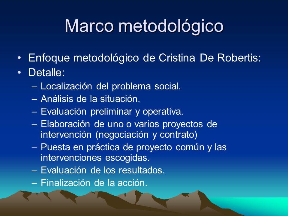 Marco metodológico Enfoque metodológico de Cristina De Robertis: