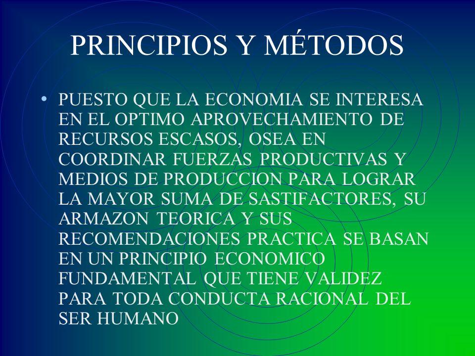 PRINCIPIOS Y MÉTODOS