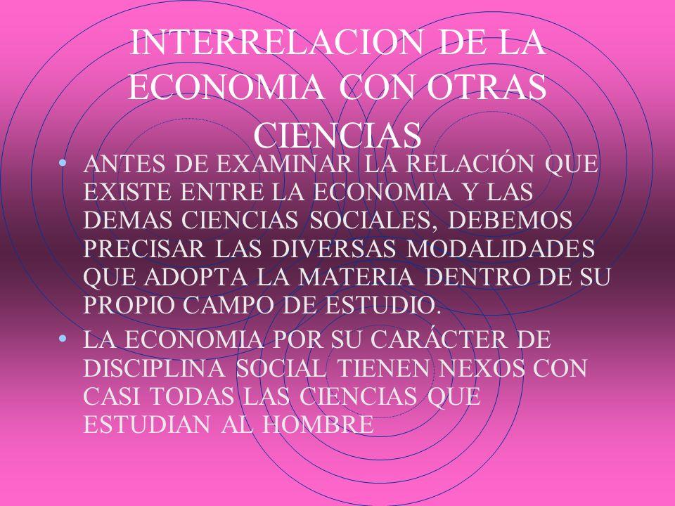 INTERRELACION DE LA ECONOMIA CON OTRAS CIENCIAS
