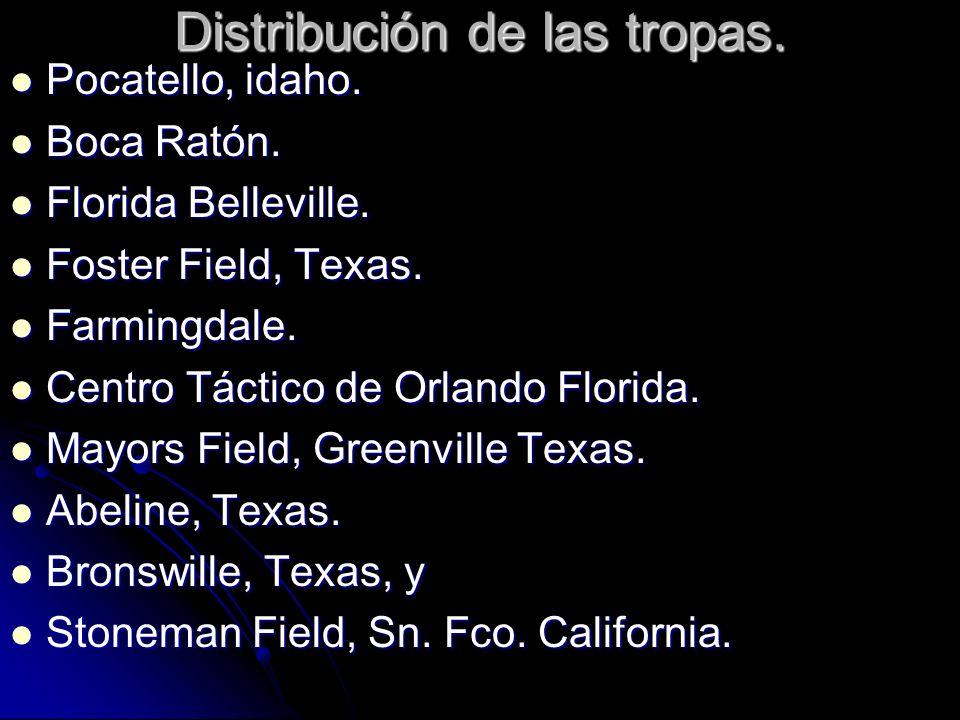 Distribución de las tropas.