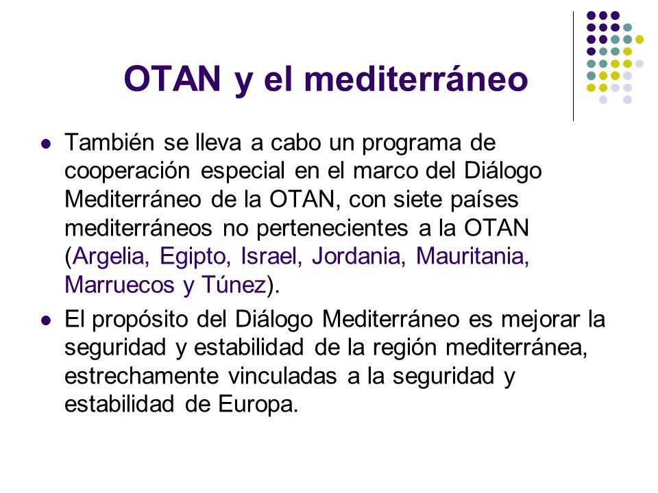 OTAN y el mediterráneo