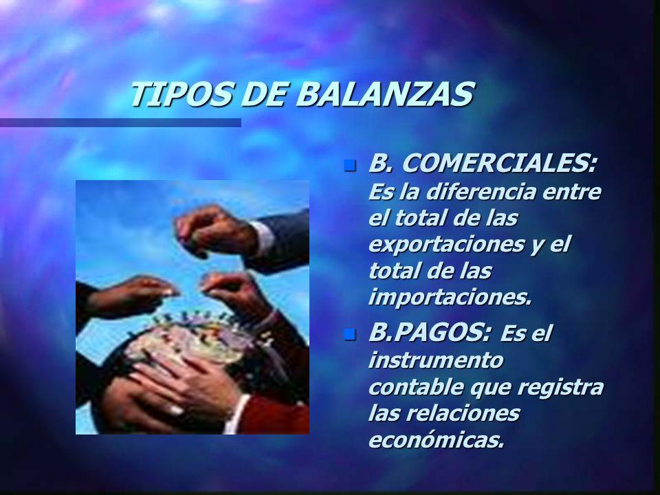 TIPOS DE BALANZAS B. COMERCIALES: Es la diferencia entre el total de las exportaciones y el total de las importaciones.