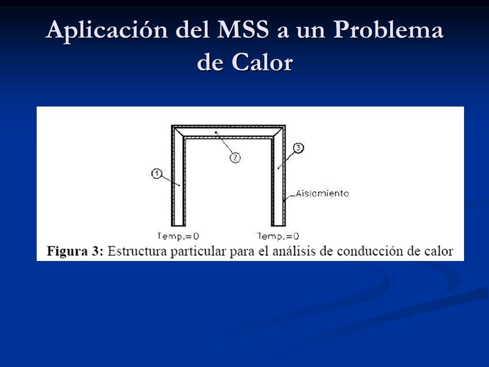 Aplicación del MSS a un Problema de Calor
