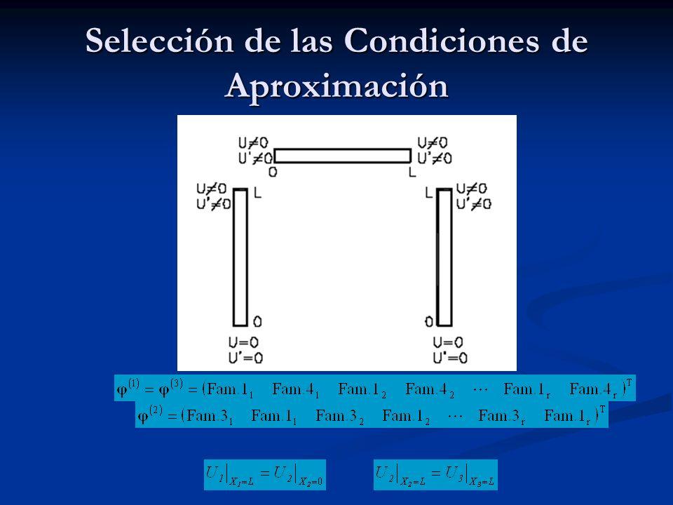 Selección de las Condiciones de Aproximación