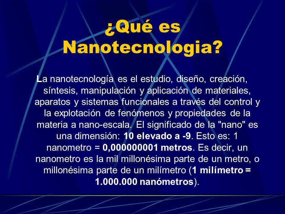 ¿Qué es Nanotecnologia