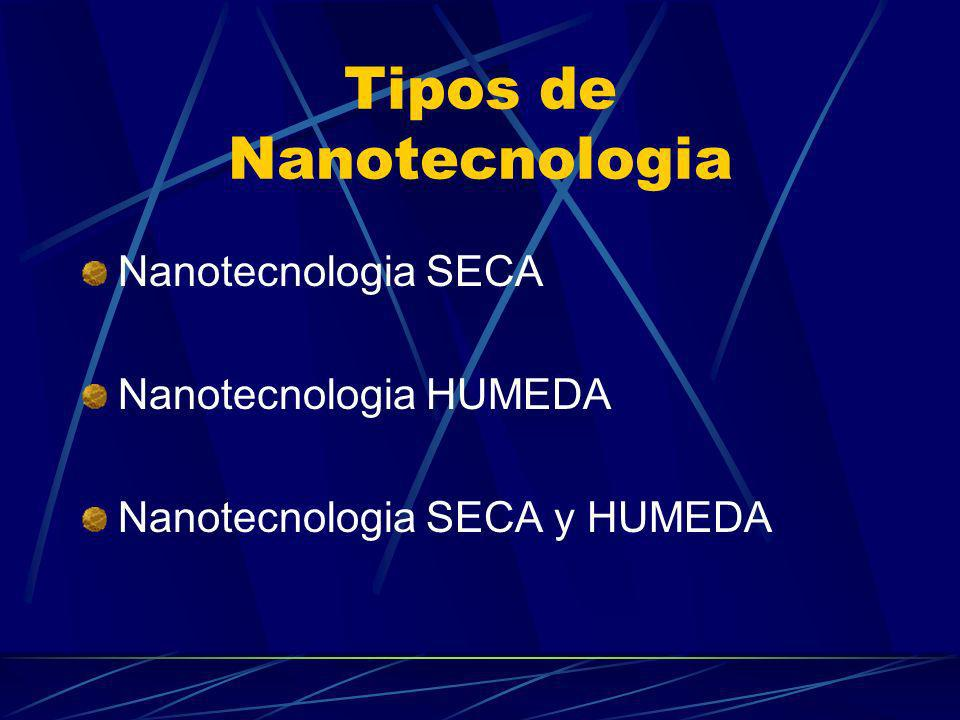 Tipos de Nanotecnologia